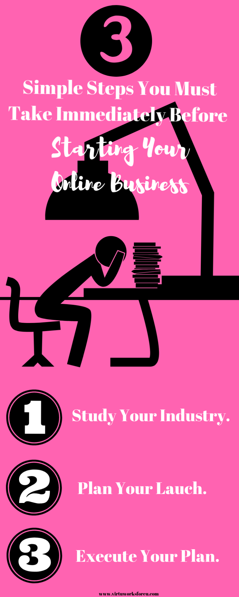 3 Steps You Must Take Immediately Before Starting Your Business