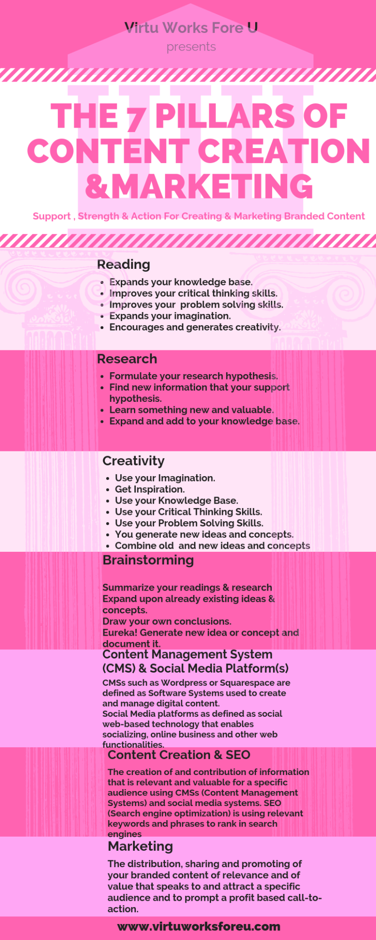 the seven pillars of content creation