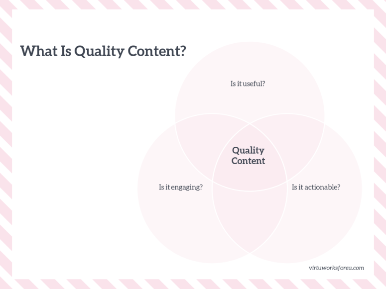 What is quality content_ venn diagram