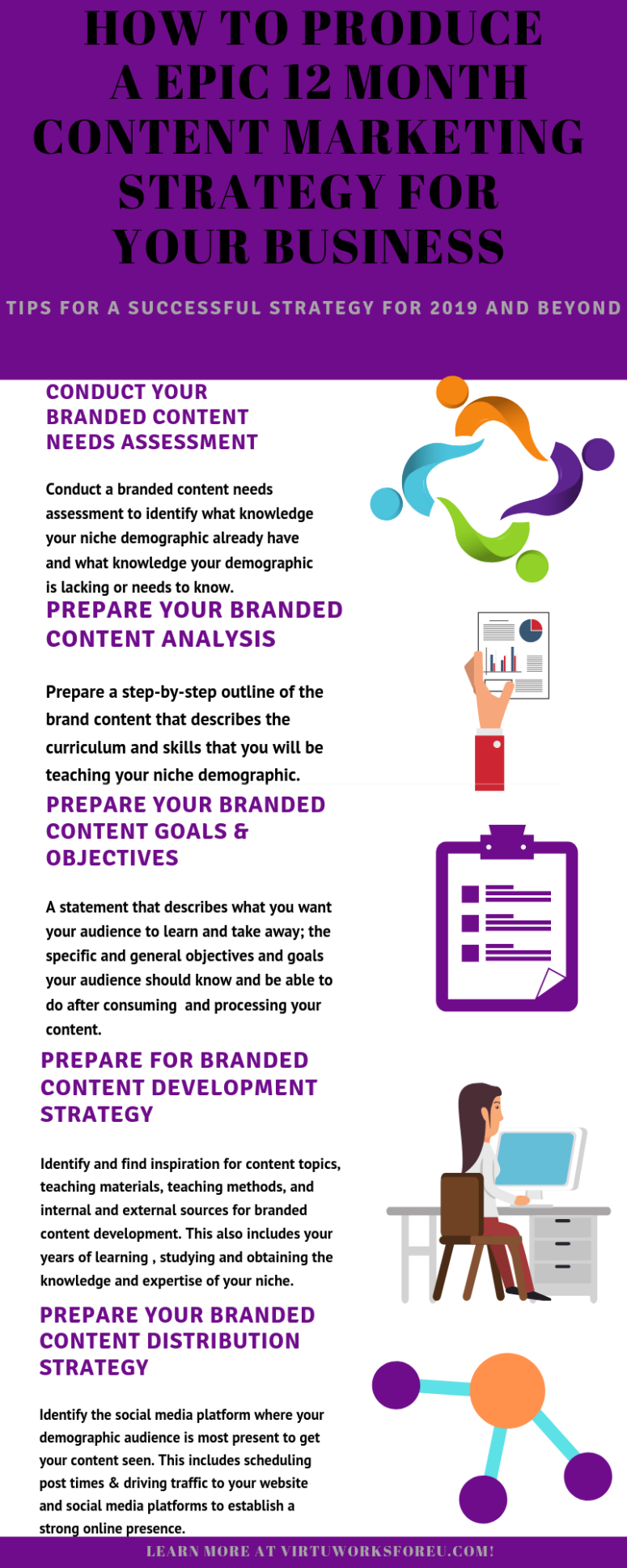 epic content marketing strategy 2019 infographic