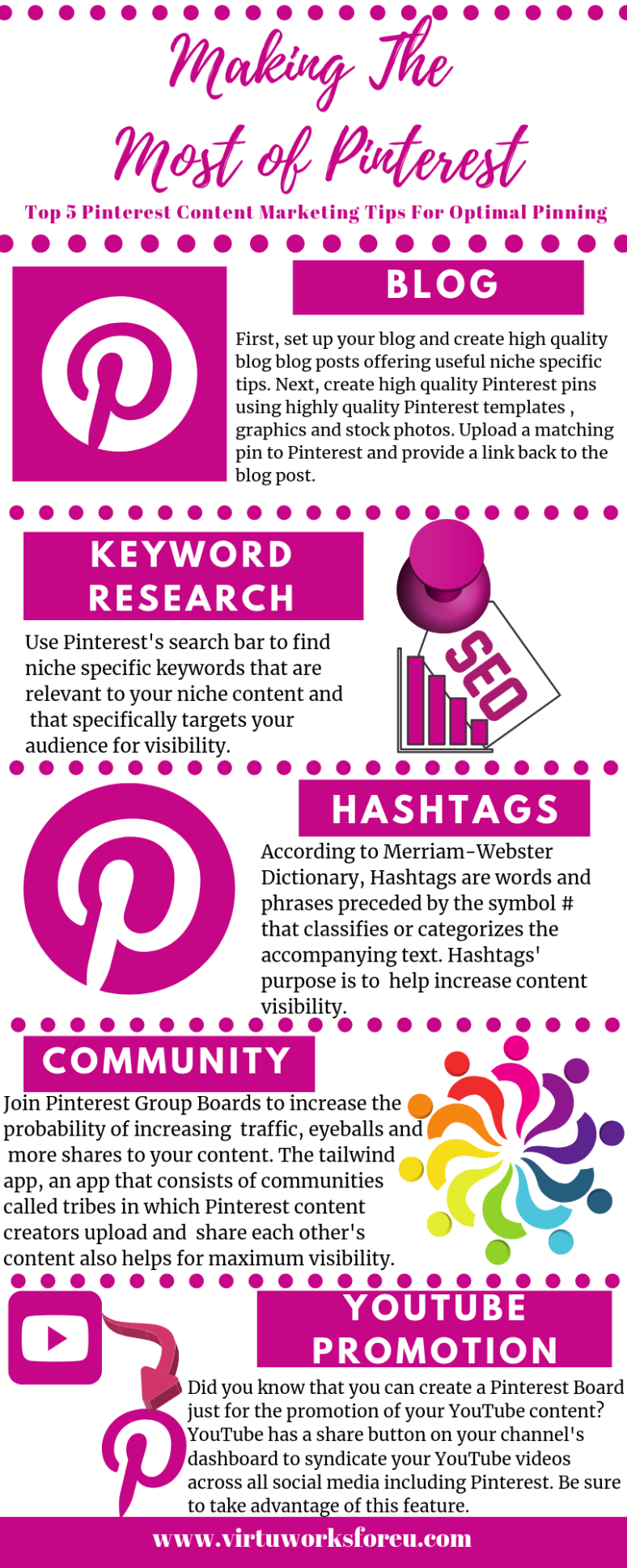 5PinterestContentMarketingInfograph